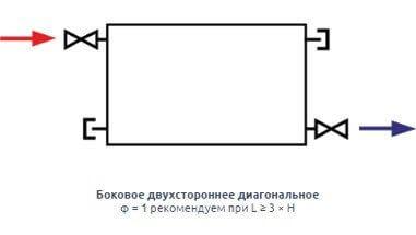 боковое двухстороннее диагональное