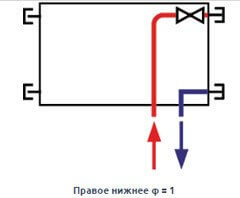 радиатор Korado RADIK VK. Правое нижнее подключение радиатора