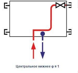 радиатор Korado RADIK VKM подключение радиатора