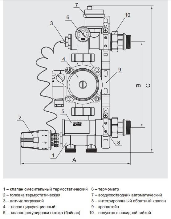 Конструкция Profactor PF MB 841