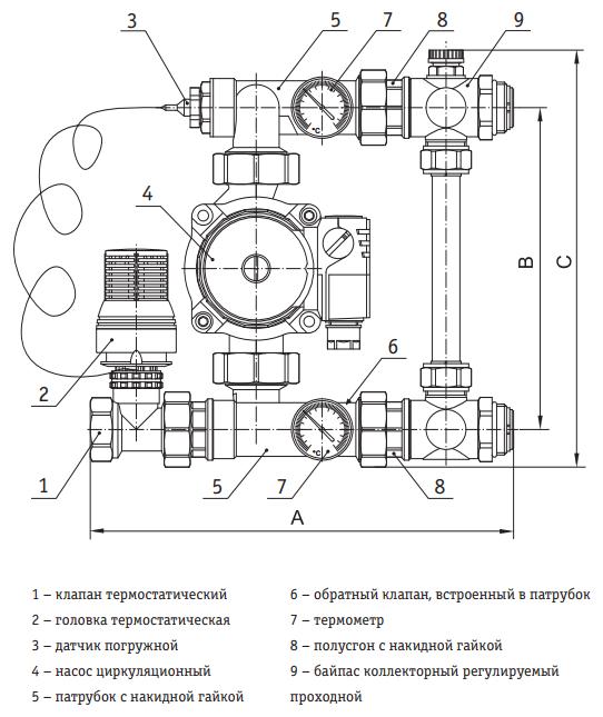 Конструкция Profactor PF MB 840