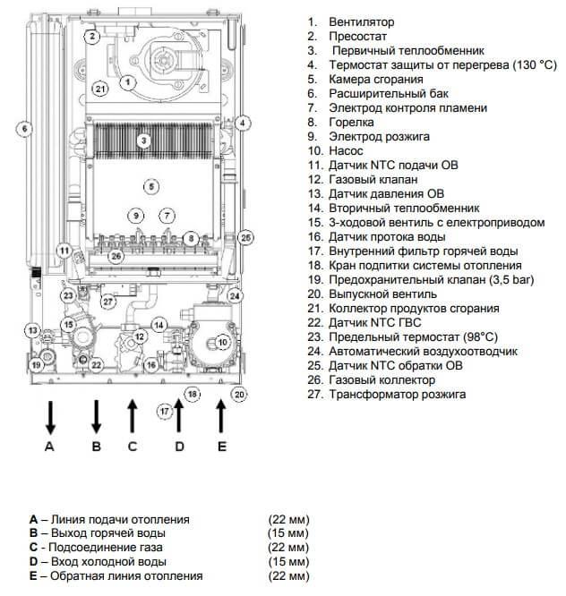 Конструкция PROTHERM РЫСЬ LYNX 28