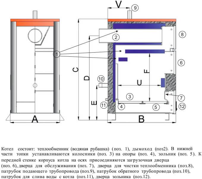 Конструкция TIS PLUS DR