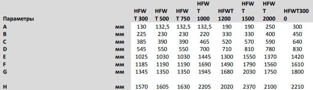 Подключения и размеры S-TANK HFWT